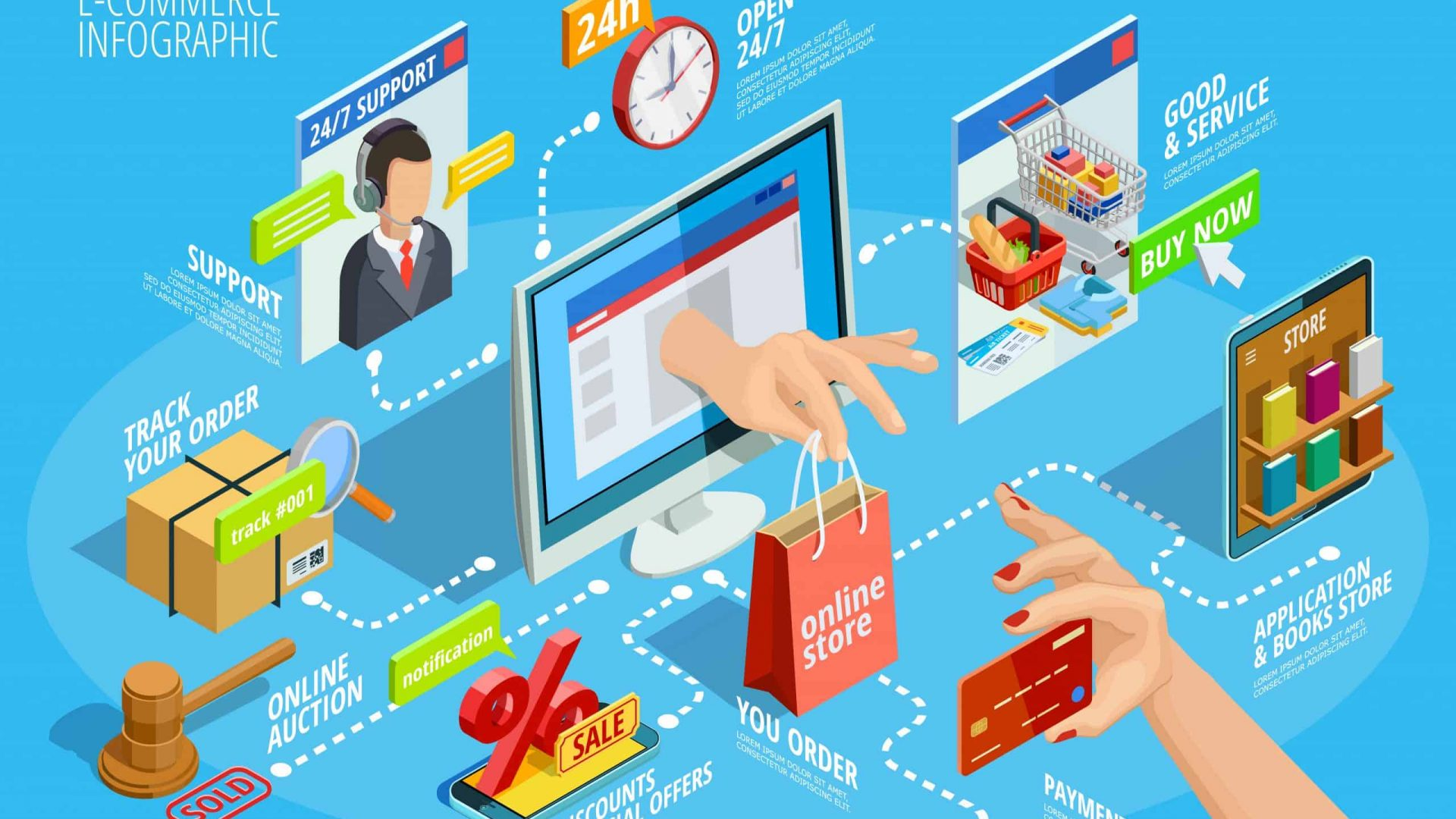 Online shopping ecommerce 24 hours customer support service.